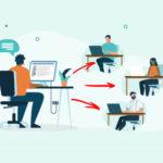 staff_monetoring_software