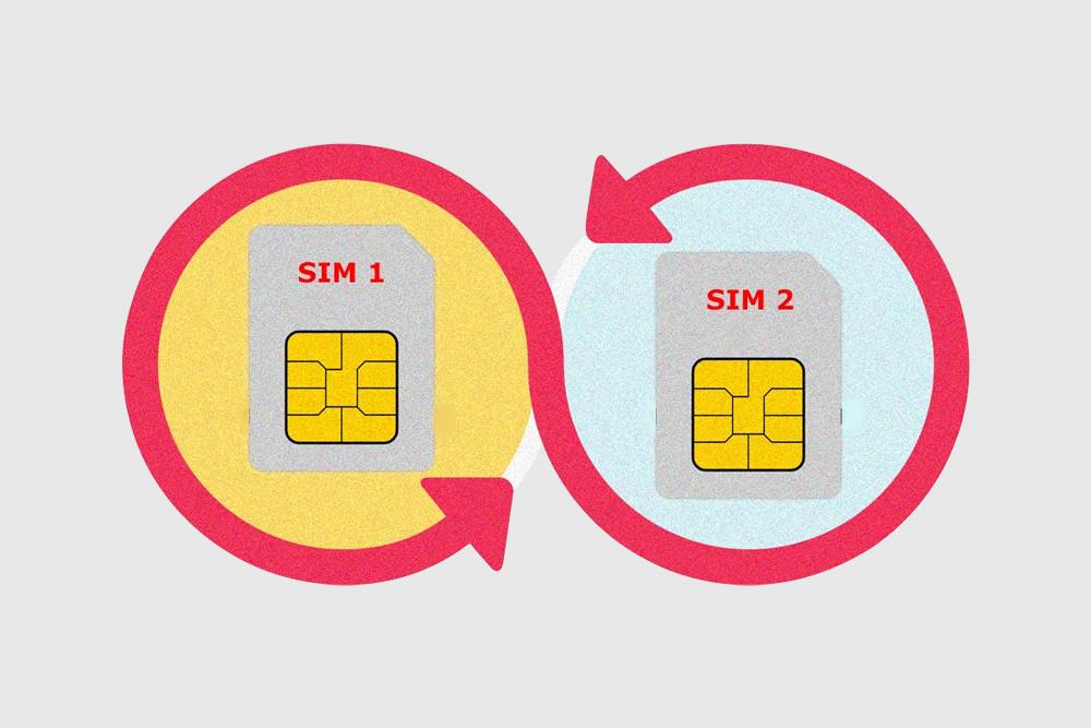 sim card fraud