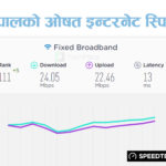 nepal's position on internet speed test global index