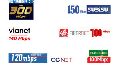 fastest internet speed in nepal