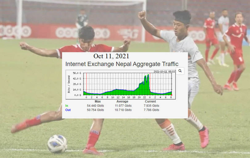 local internet traffic record in nepal
